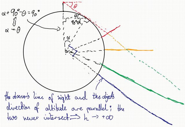 more circular sketchiness...